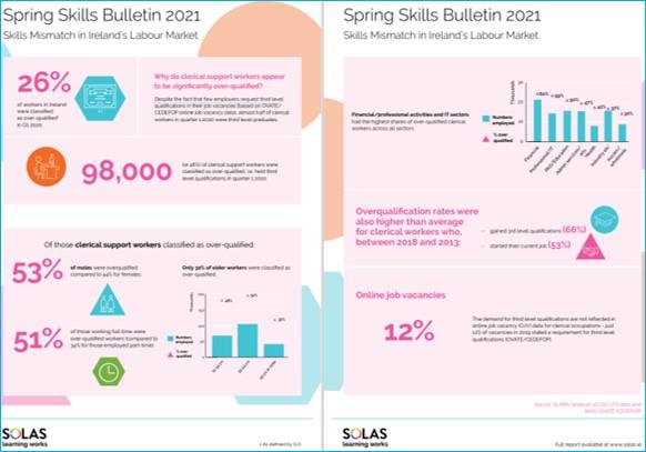 SOLAS – Spring Skills Bulletin 2021